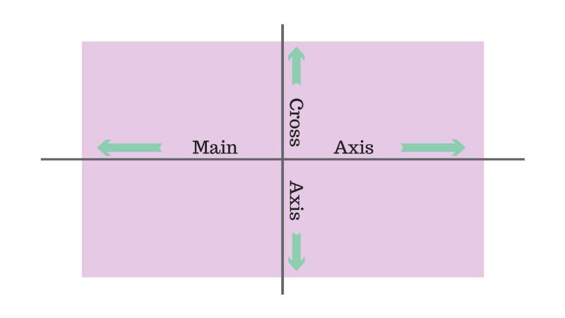 flex axes
