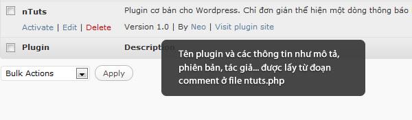 plugin hiển thị trong admin