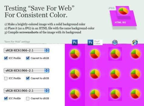 Save for Web, đơn giản