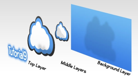 Làm việc với Layer trong Photoshop